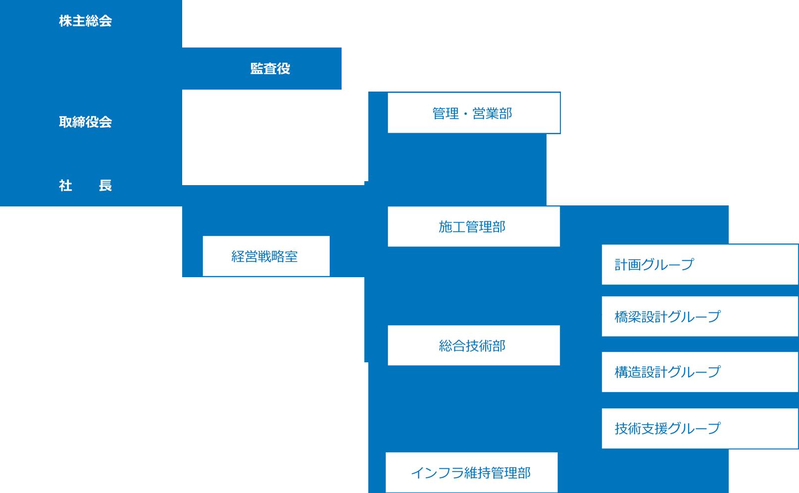 img_company_organization2x