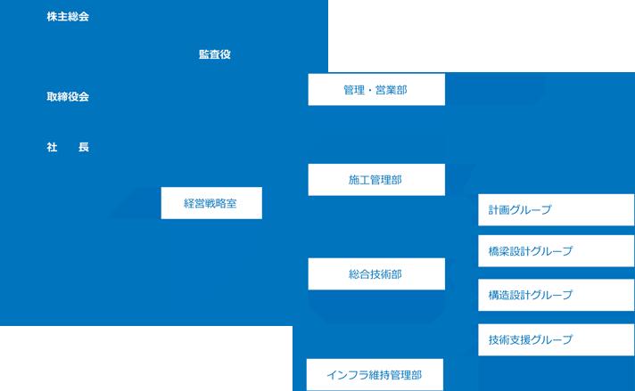 img_company_organization_sp2x